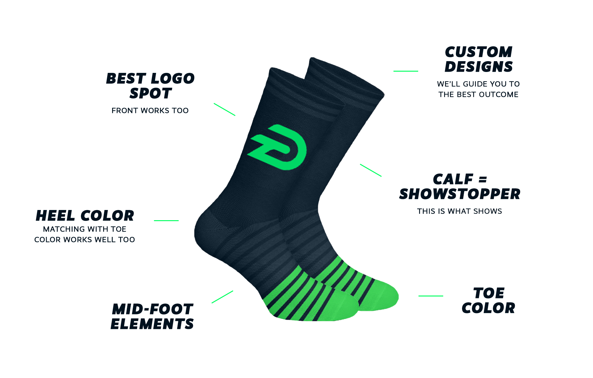 A mock up custom sock design sample branded with logo, colors, and messaging