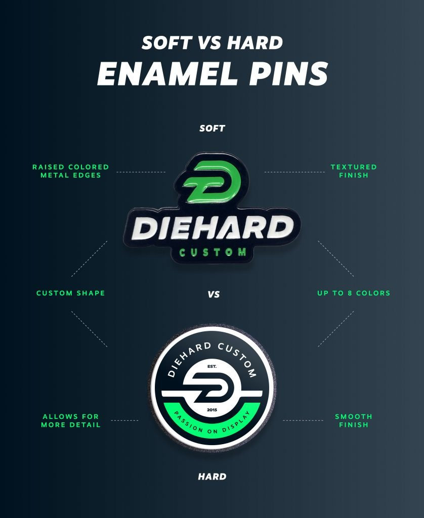 The differences between soft and hard enamel pins infographic